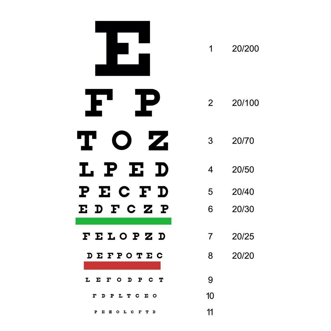 eye chart 20/20 vision